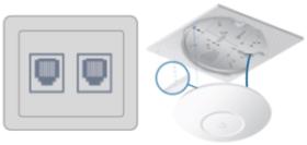 Netwerk wandcontacten + wifi-punten